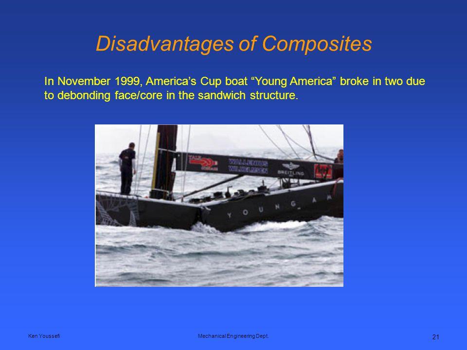 Disadvantages of Composites