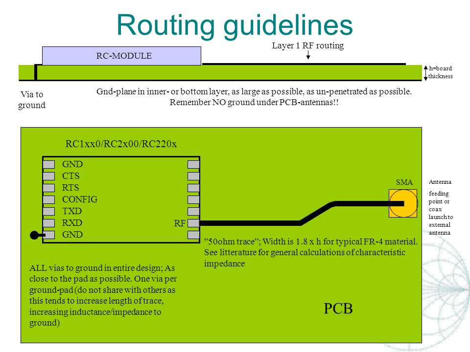 Routing guidelines PCB Radiocrafts RC1xx0/RC2x00/RC220x