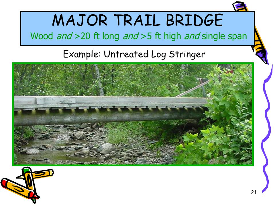 MAJOR TRAIL BRIDGE Wood and >20 ft long and >5 ft high and single span.