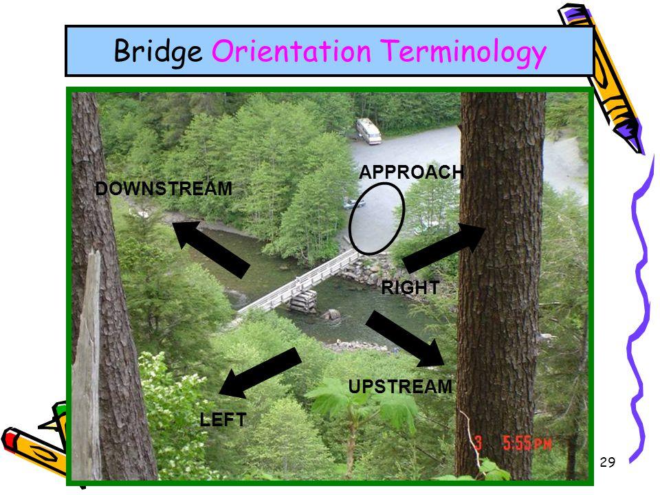 Bridge Orientation Terminology