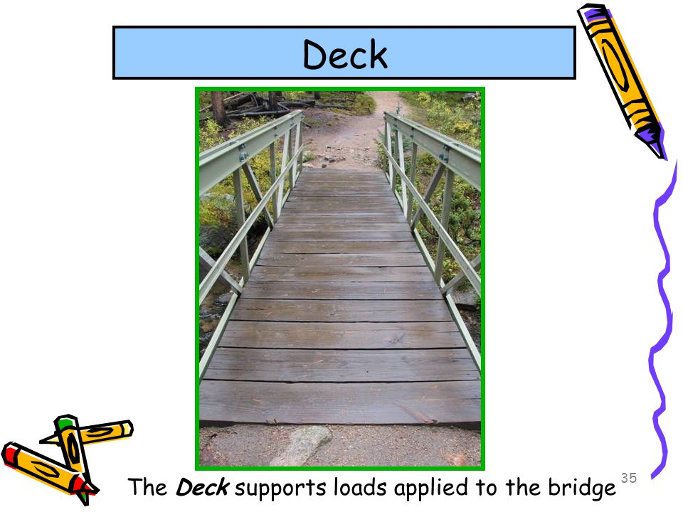 Deck The Deck supports loads applied to the bridge