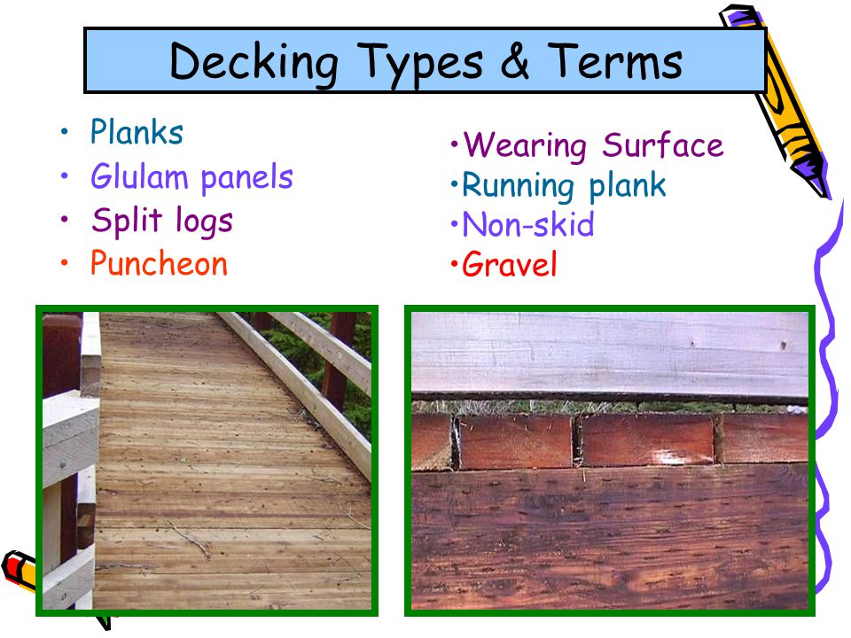 Decking Types & Terms Planks Wearing Surface Glulam panels
