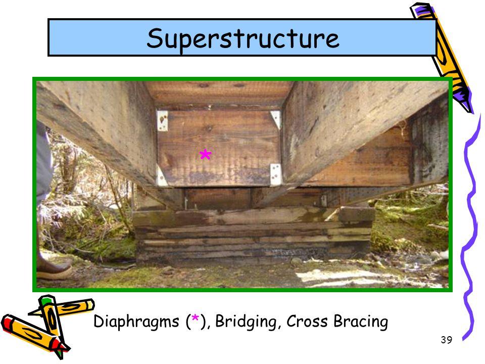 Diaphragms (*), Bridging, Cross Bracing