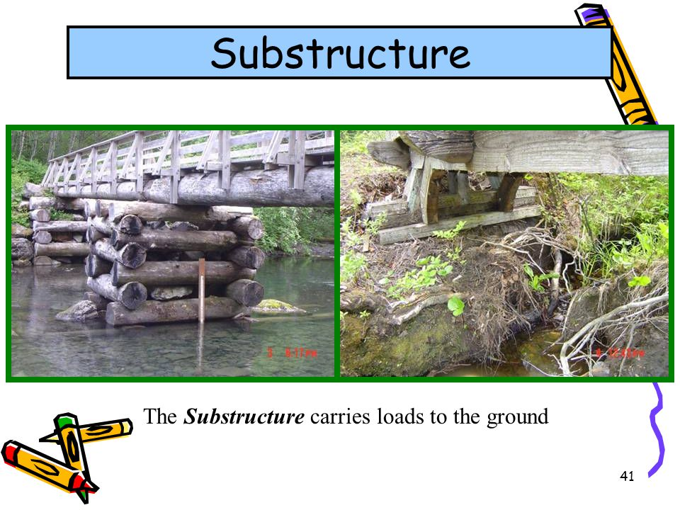 Substructure The Substructure carries loads to the ground