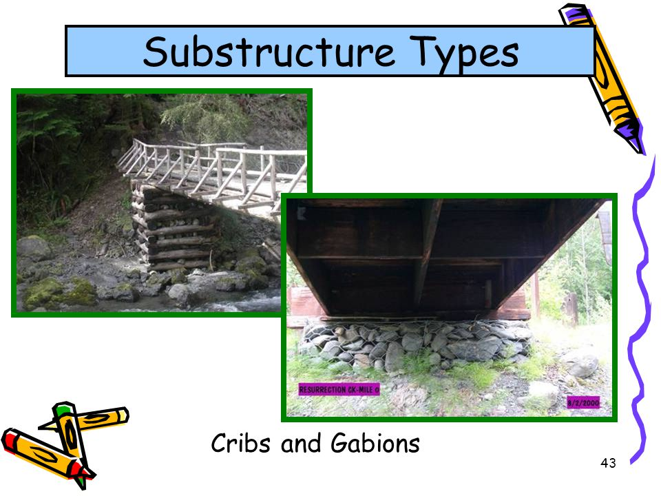Substructure Types Cribs and Gabions