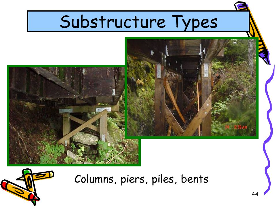 Substructure Types Columns, piers, piles, bents