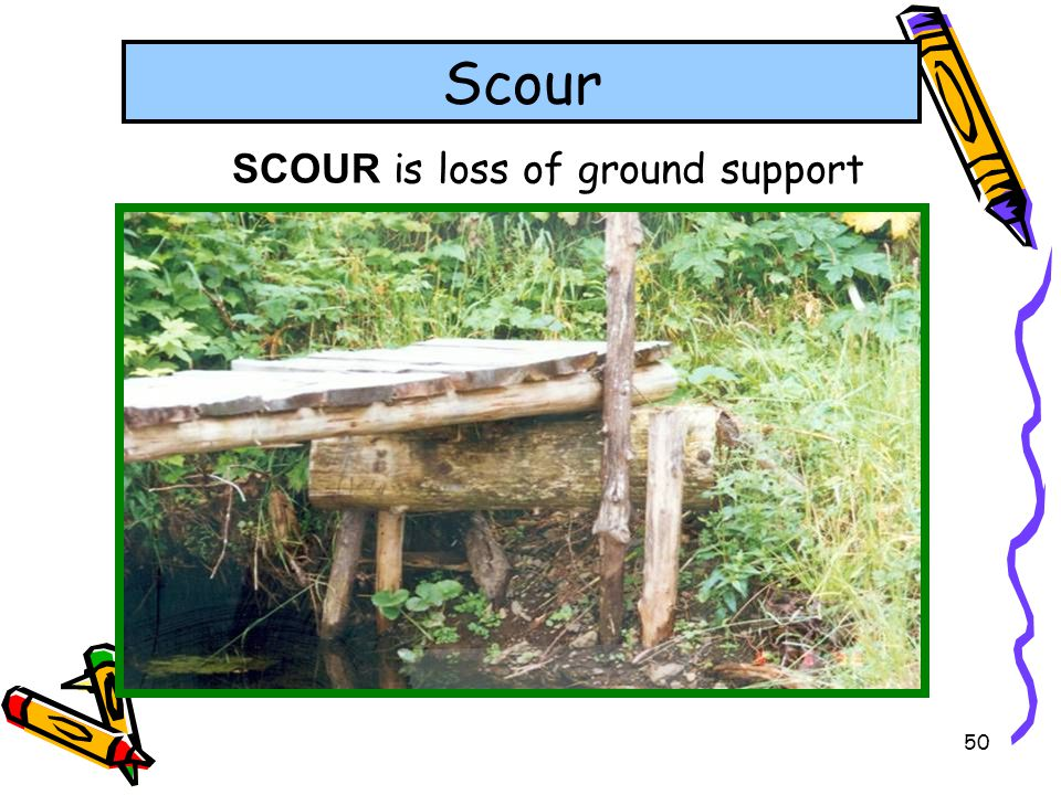 SCOUR is loss of ground support