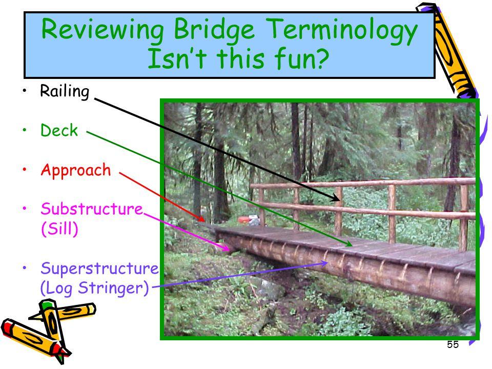 Reviewing Bridge Terminology Isn't this fun