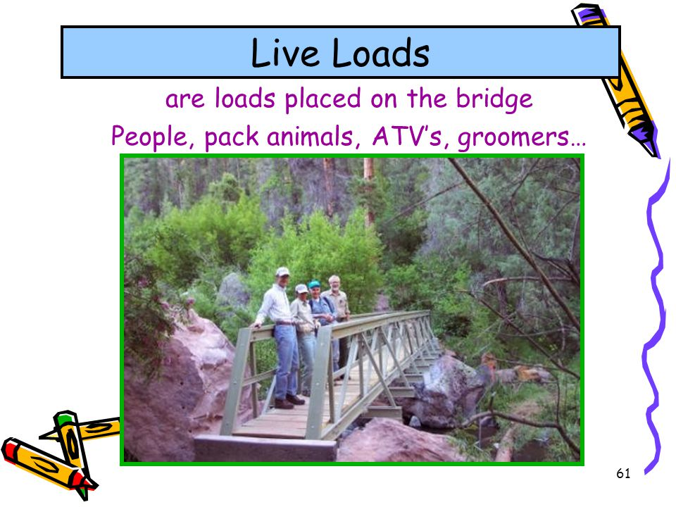 Live Loads are loads placed on the bridge