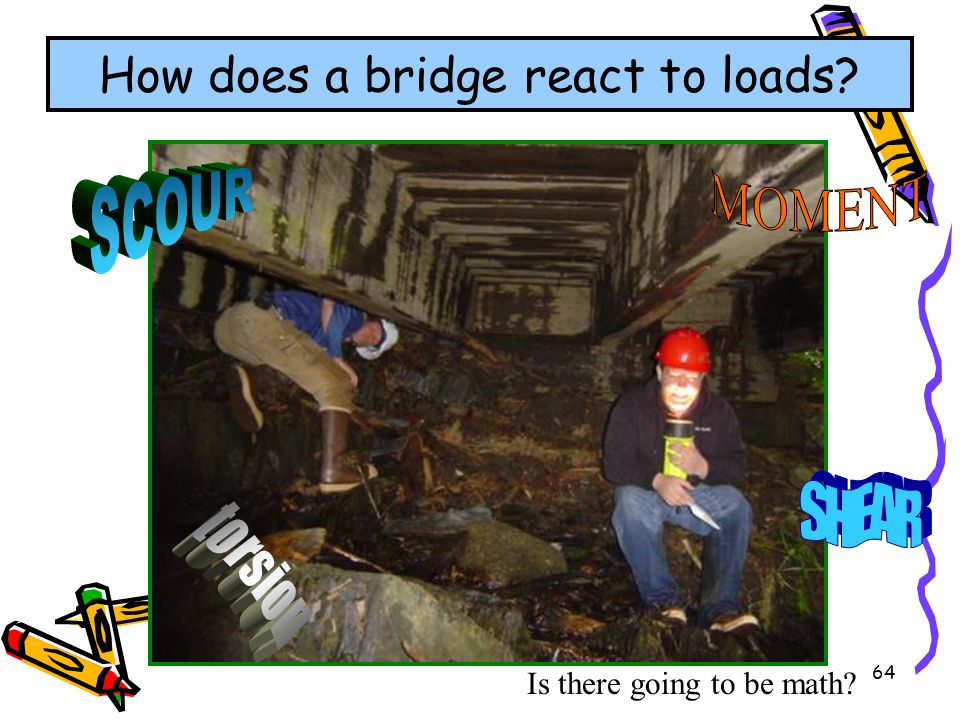 How does a bridge react to loads