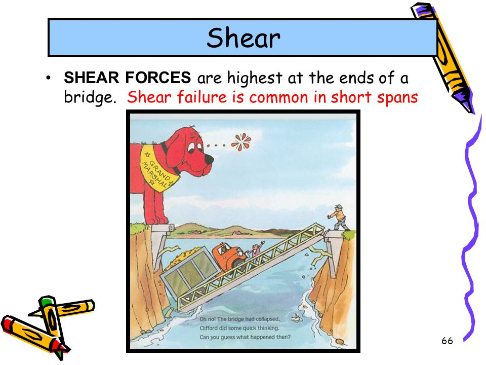 Shear SHEAR FORCES are highest at the ends of a bridge. Shear failure is common in short spans
