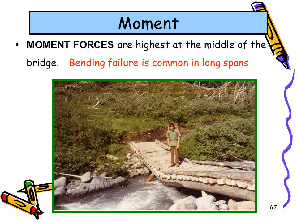 Moment MOMENT FORCES are highest at the middle of the bridge.