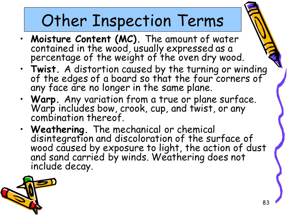 Other Inspection Terms
