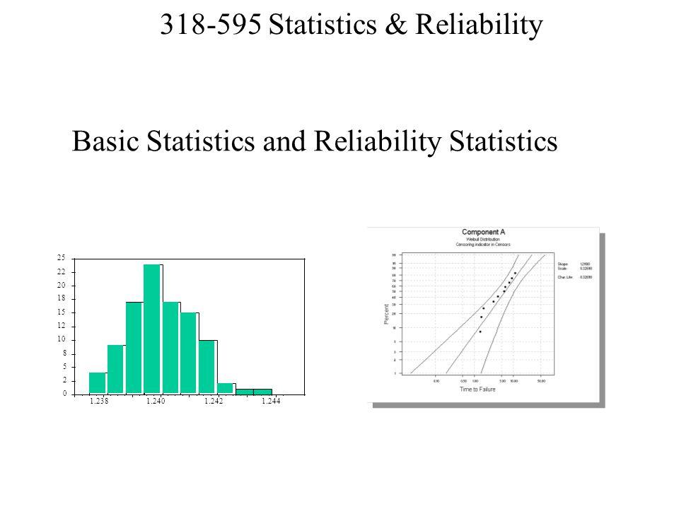 Basic Statistics and Reliability Statistics