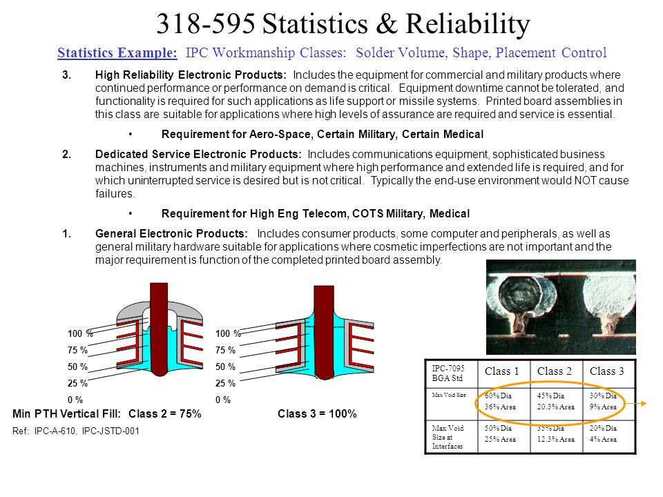 Statistics Example: IPC Workmanship Classes: Solder Volume, Shape, Placement Control