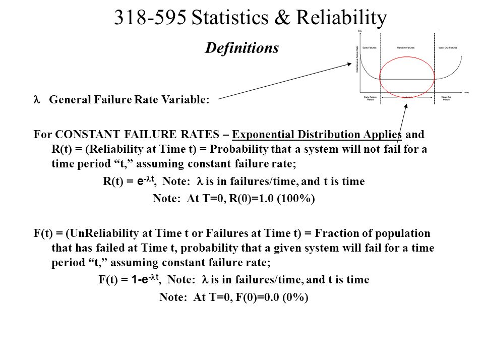 Definitions l General Failure Rate Variable: