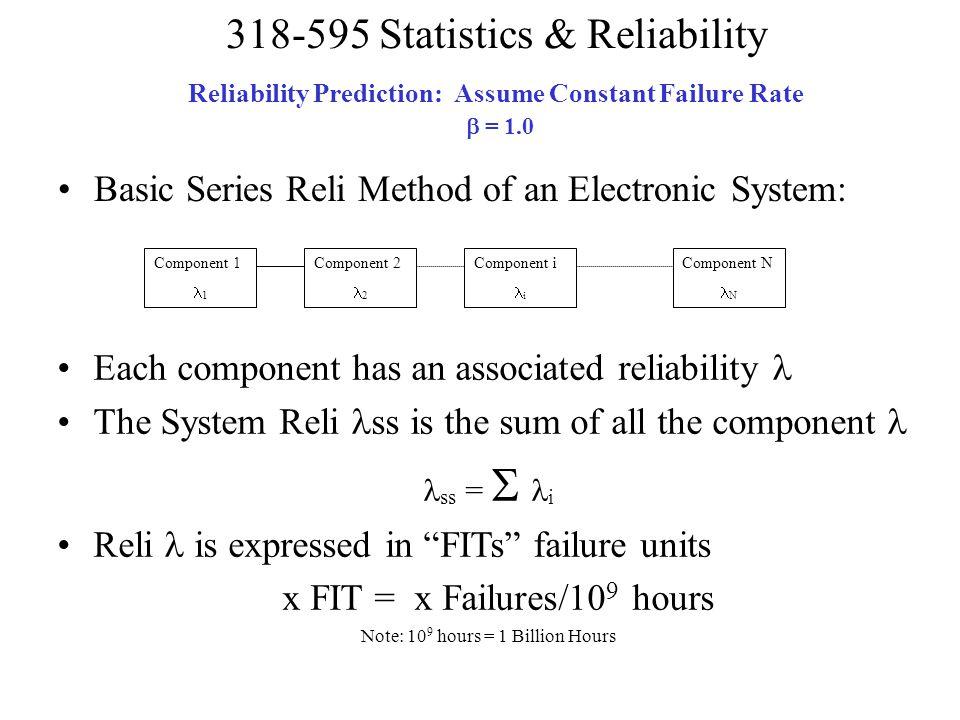 Reliability Prediction: Assume Constant Failure Rate b = 1.0
