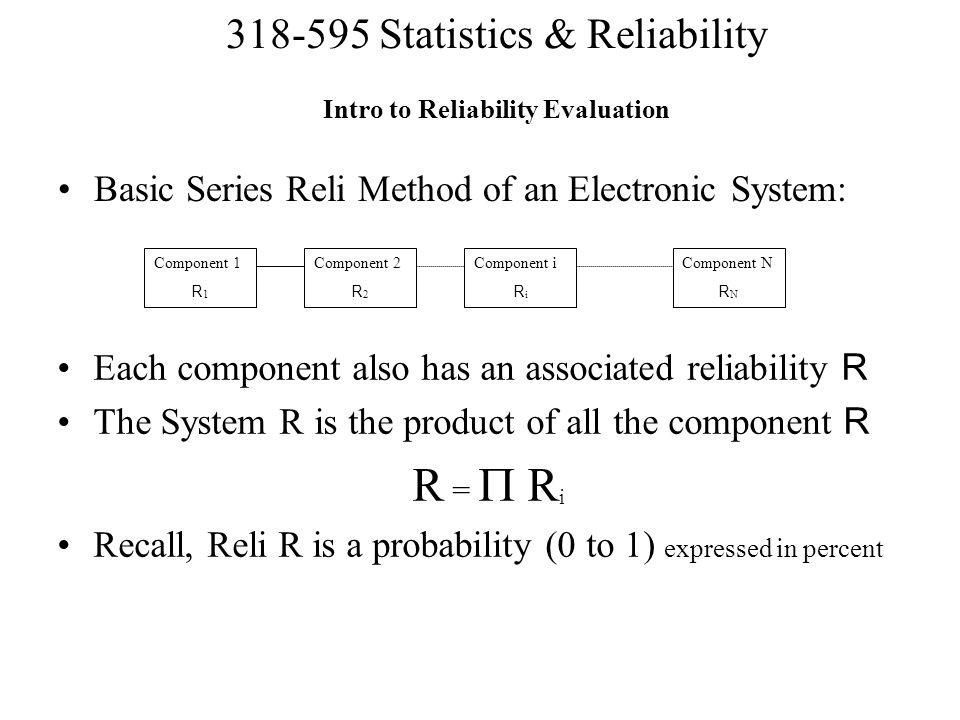 Intro to Reliability Evaluation