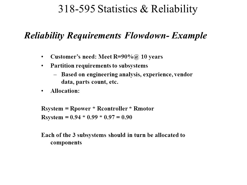 Reliability Requirements Flowdown- Example