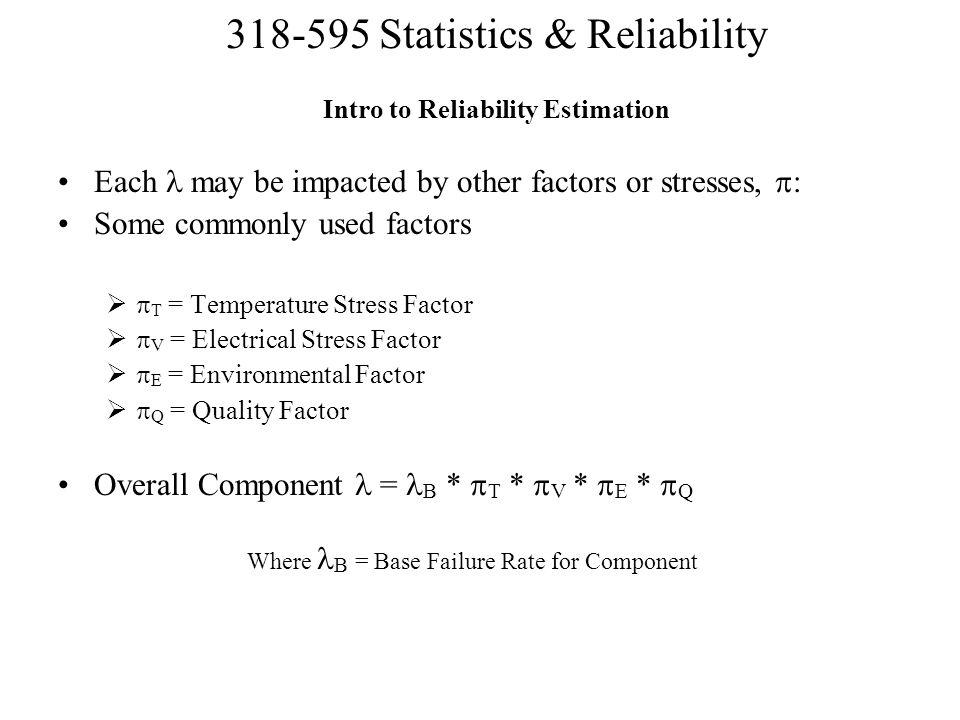 Intro to Reliability Estimation