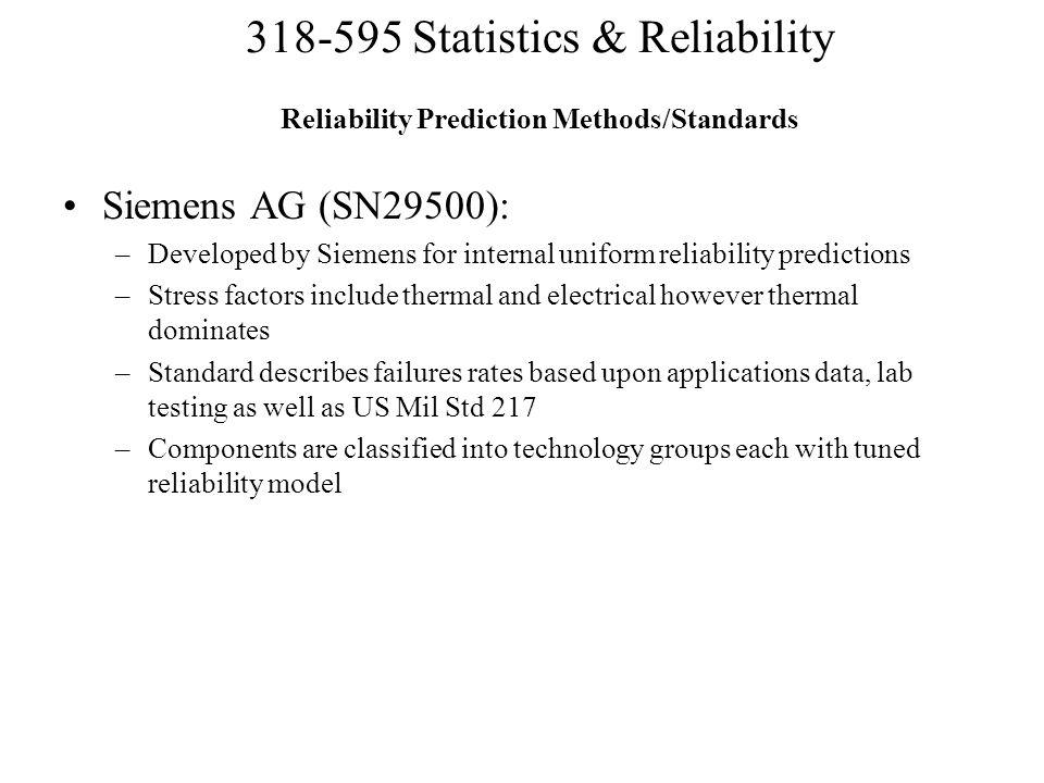 Reliability Prediction Methods/Standards