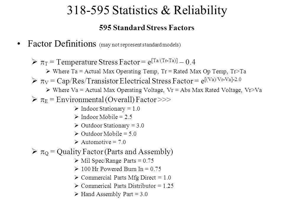595 Standard Stress Factors