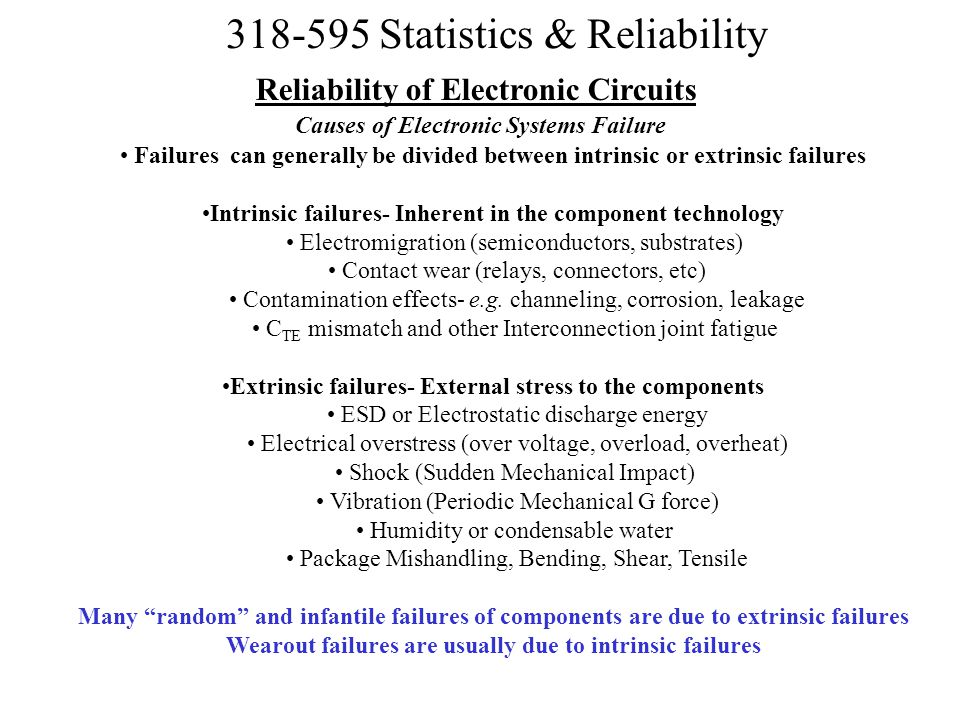 Reliability of Electronic Circuits