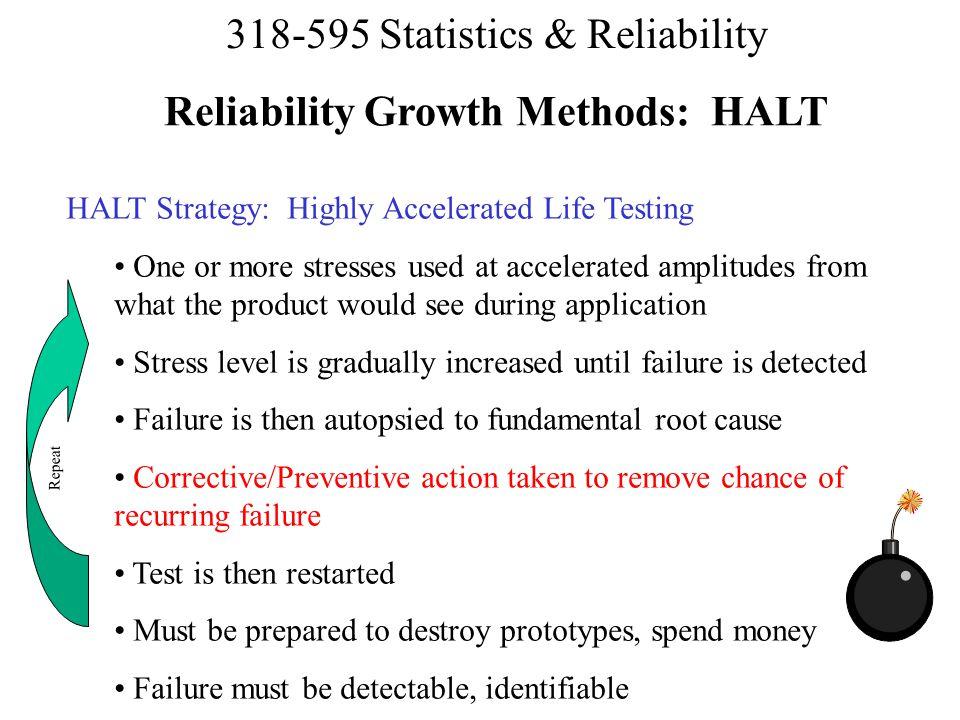 Reliability Growth Methods: HALT