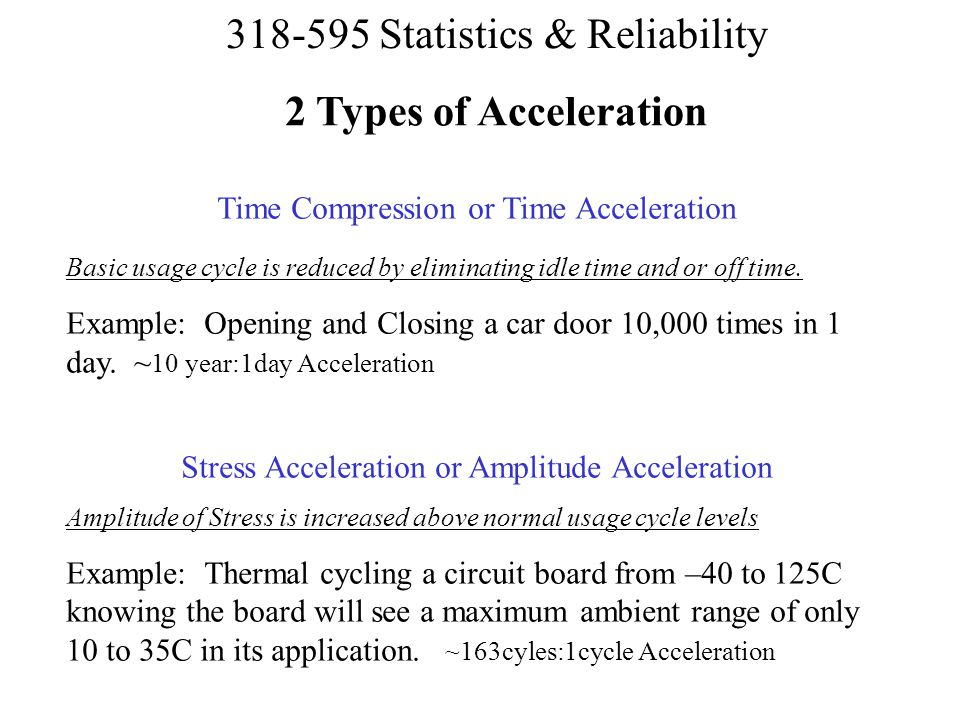 2 Types of Acceleration Time Compression or Time Acceleration