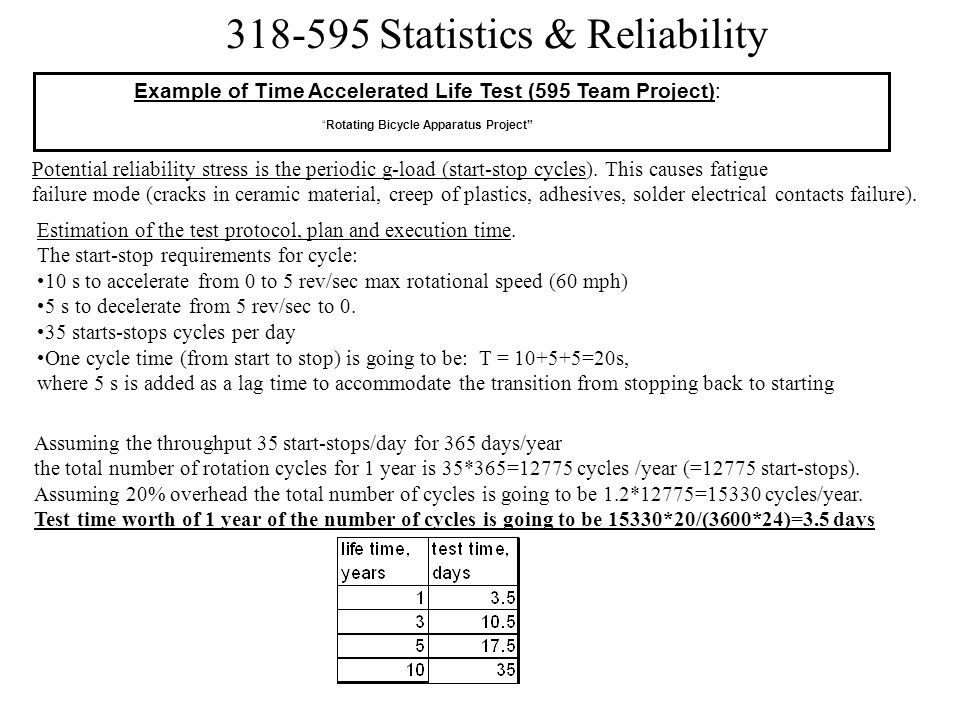 Estimation of the test protocol, plan and execution time.