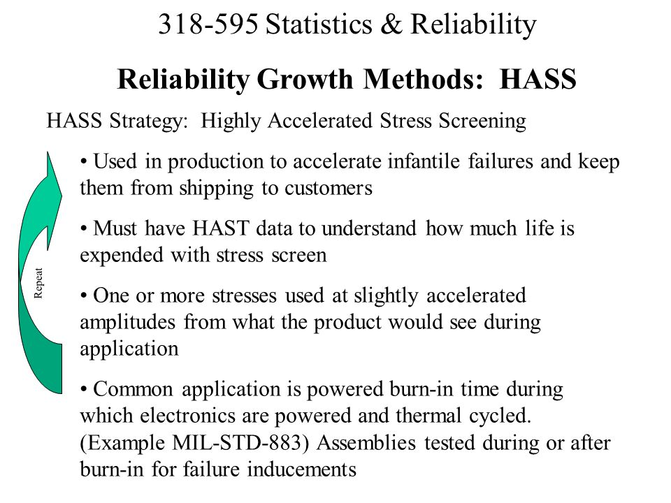 Reliability Growth Methods: HASS