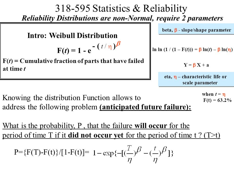 Reliability Distributions are non-Normal, require 2 parameters