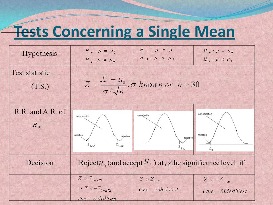 Tests Concerning a Single Mean