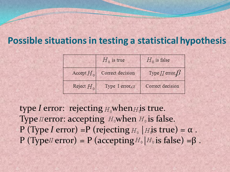 Possible situations in testing a statistical hypothesis