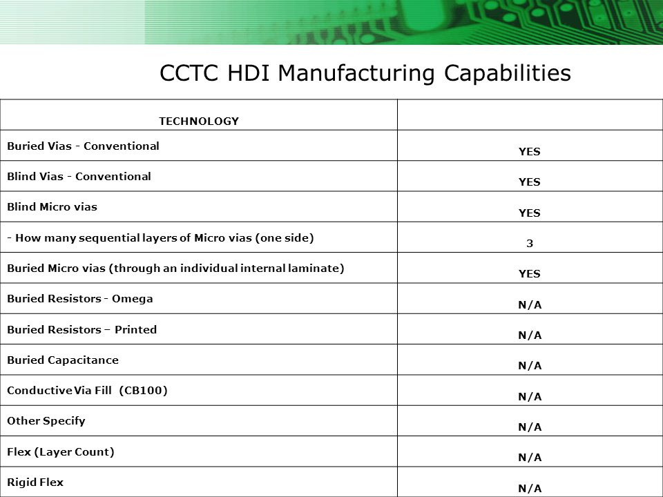 CCTC HDI Manufacturing Capabilities