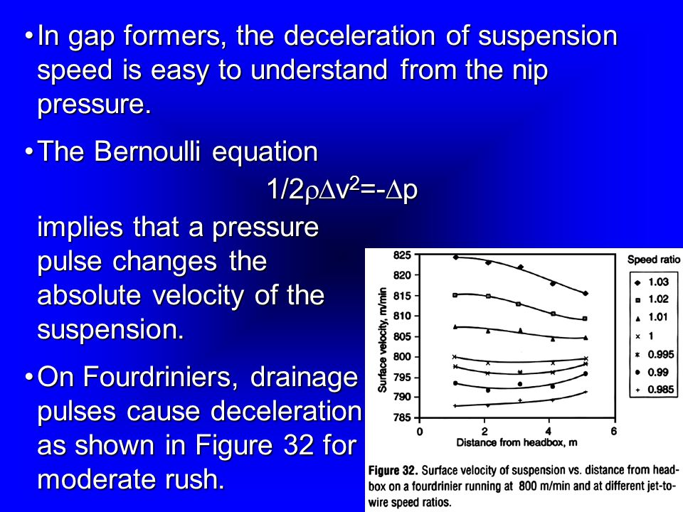In gap formers, the deceleration of suspension speed is easy to understand from the nip pressure.