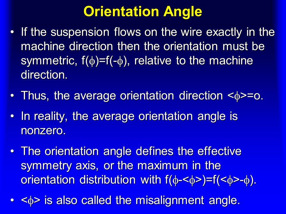 Orientation Angle