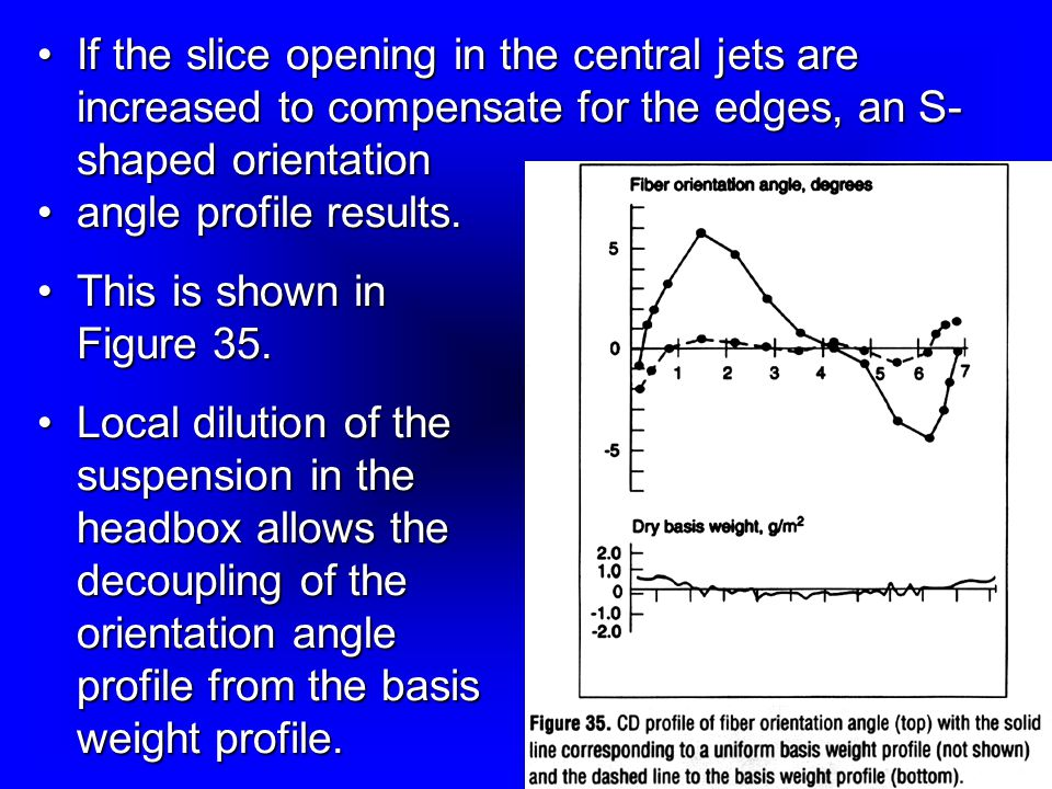 If the slice opening in the central jets are increased to compensate for the edges, an S-shaped orientation