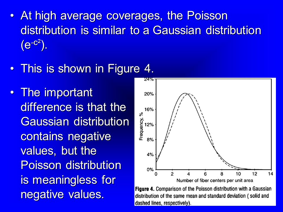 At high average coverages, the Poisson distribution is similar to a Gaussian distribution (e-c2).