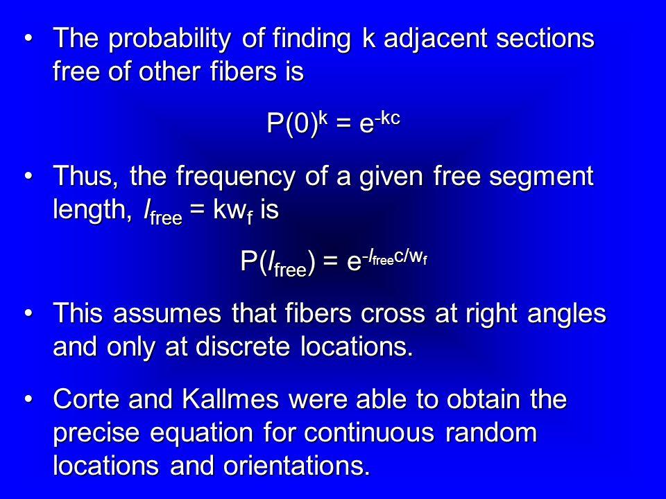 P(lfree) = e-lfreec/wf