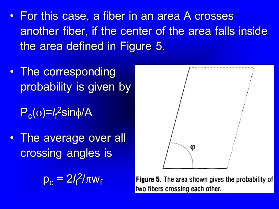 For this case, a fiber in an area A crosses another fiber, if the center of the area falls inside the area defined in Figure 5.