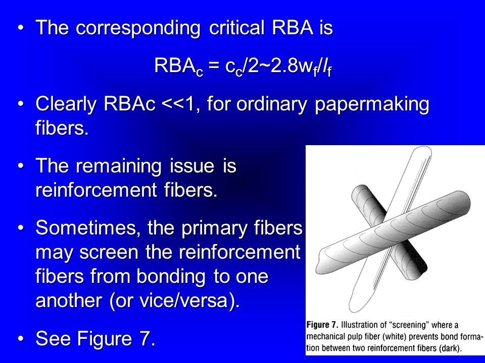 The corresponding critical RBA is