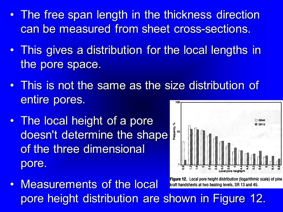 The free span length in the thickness direction can be measured from sheet cross-sections.