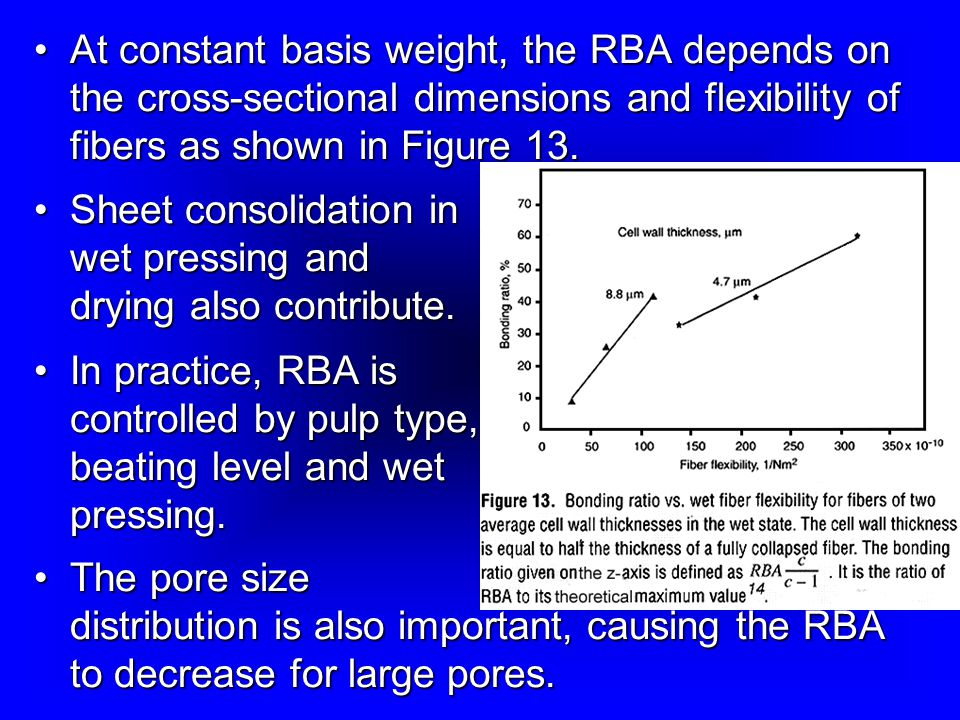 At constant basis weight, the RBA depends on the cross-sectional dimensions and flexibility of fibers as shown in Figure 13.