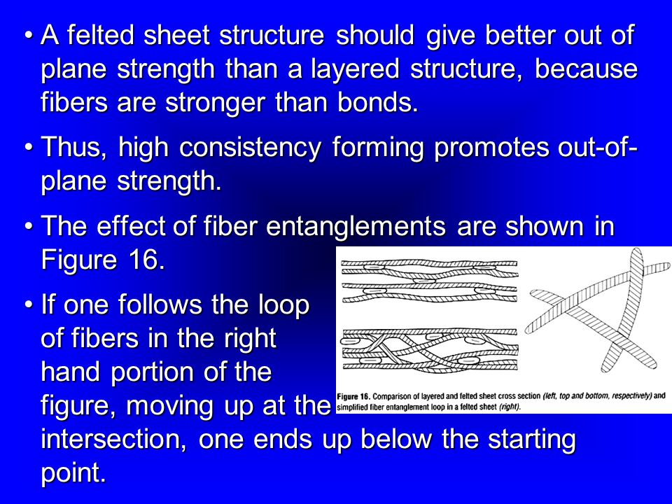 A felted sheet structure should give better out of plane strength than a layered structure, because fibers are stronger than bonds.