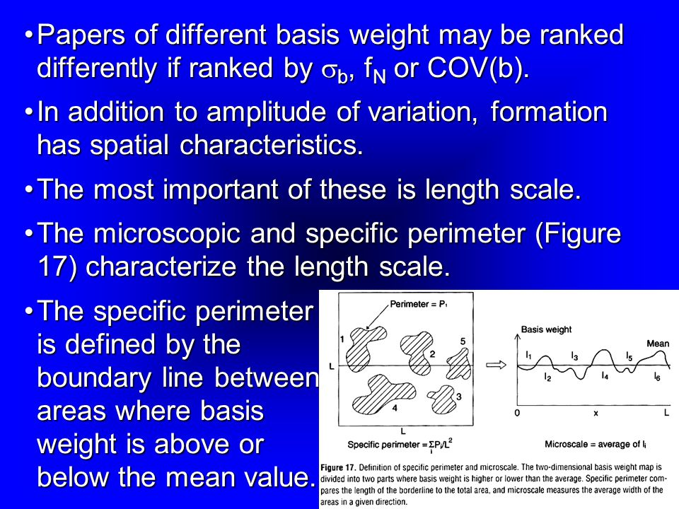 Papers of different basis weight may be ranked differently if ranked by sb, fN or COV(b).