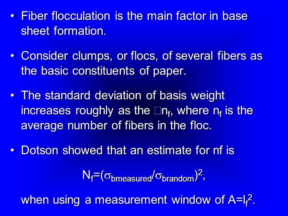 Nf=(sbmeasured/sbrandom)2,