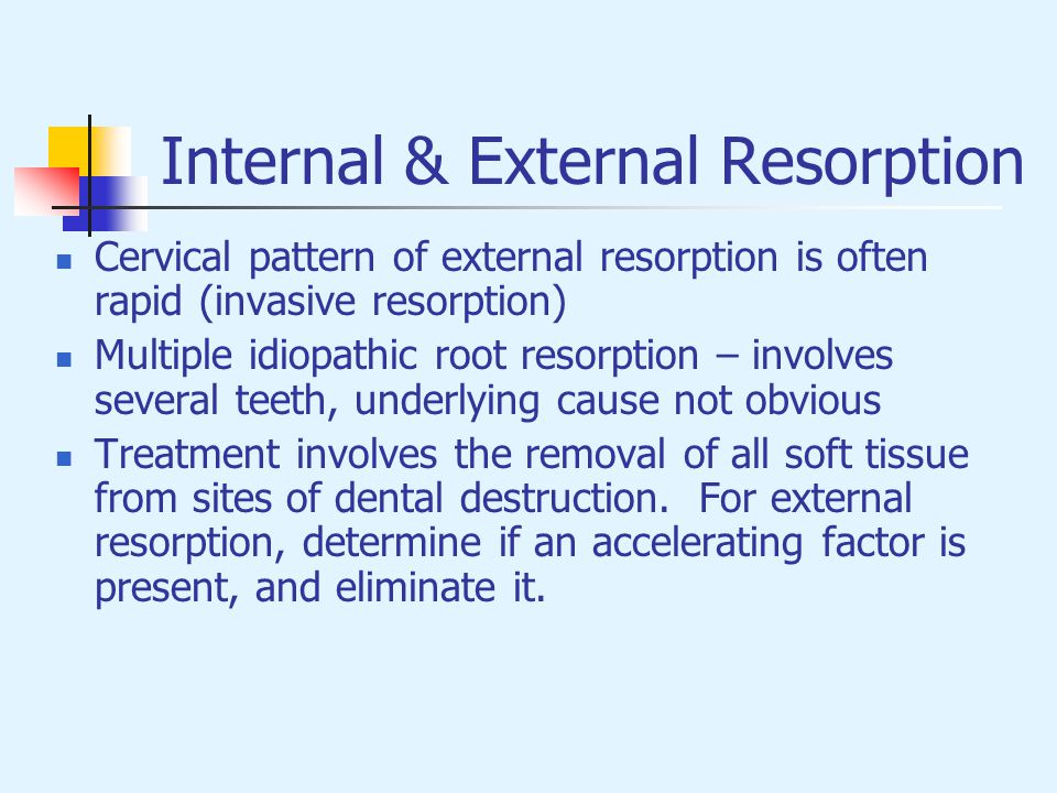 Internal & External Resorption