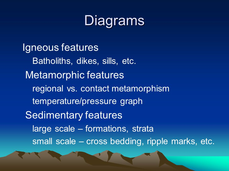 Diagrams Igneous features Metamorphic features Sedimentary features