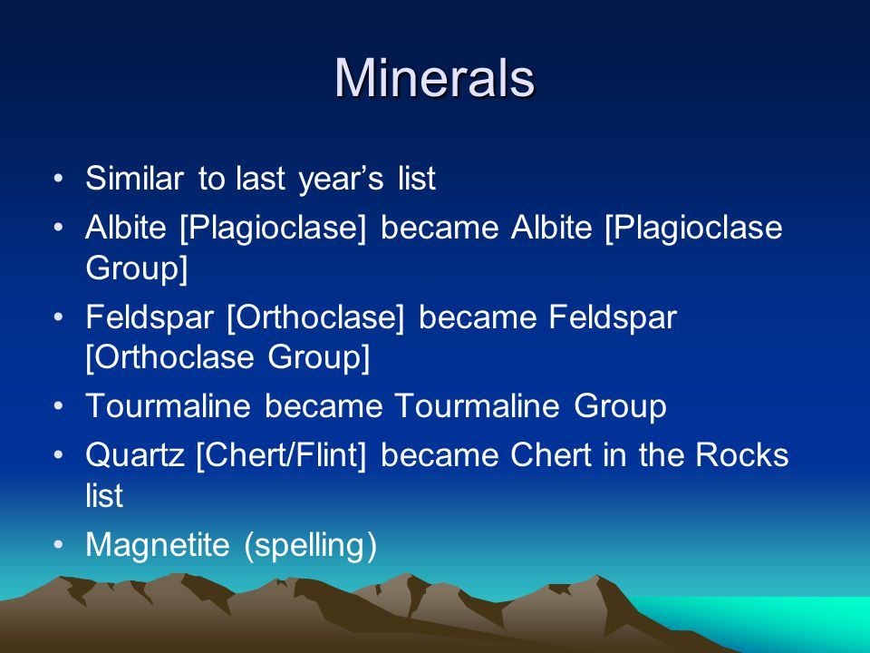 Minerals Similar to last year's list